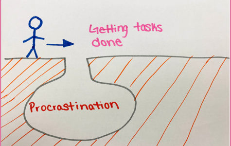 Conquering Procrastination: It Is Possible
