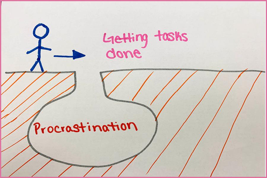 Conquering Procrastination: It Is Possible